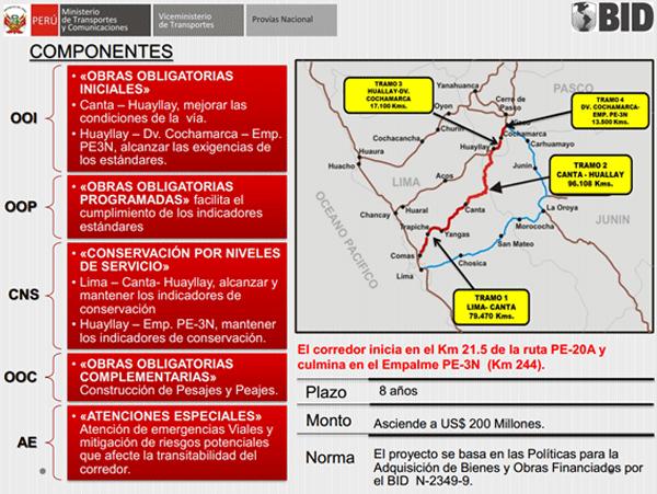 Proyecto: Mejoramiento, Rehabilitación y Conservación por Niveles de Servicio del Corredor Vial Lima – Canta – Huayllay – Dv. Cochamarca – Empalme PE 3N