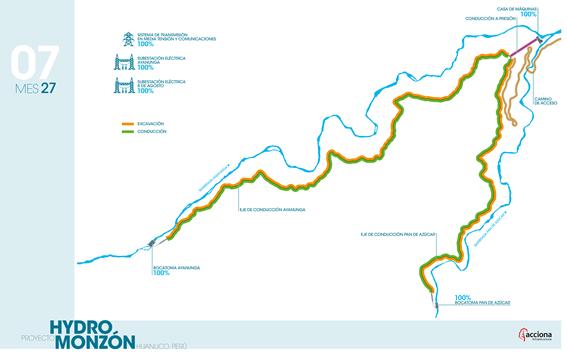 Construcción del Proyecto Hidroeléctrico Monzon, CH Ayanunga, (Humalies)